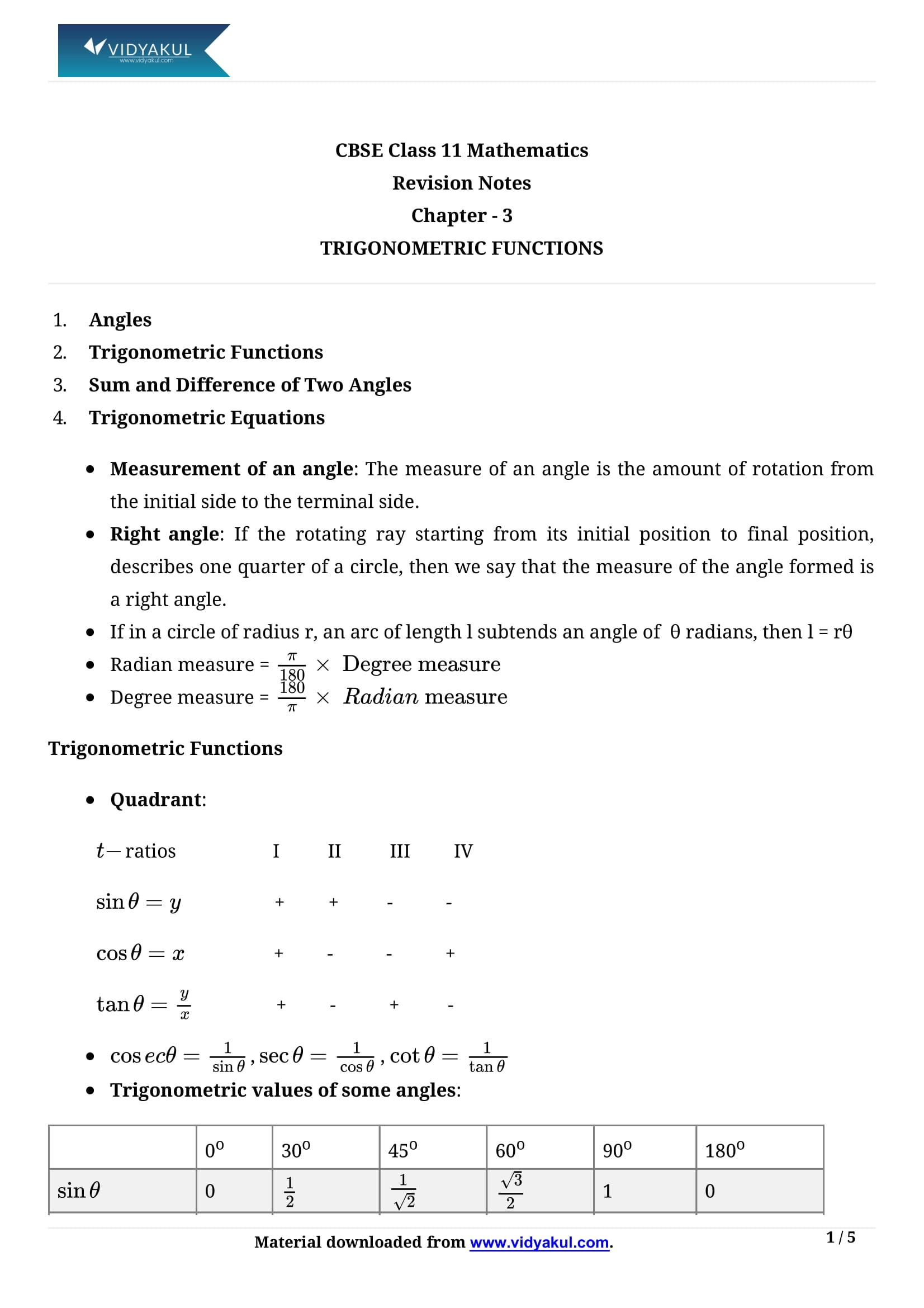 Trigonometric Functions Class 11 Formulas & Notes | Vidyakul