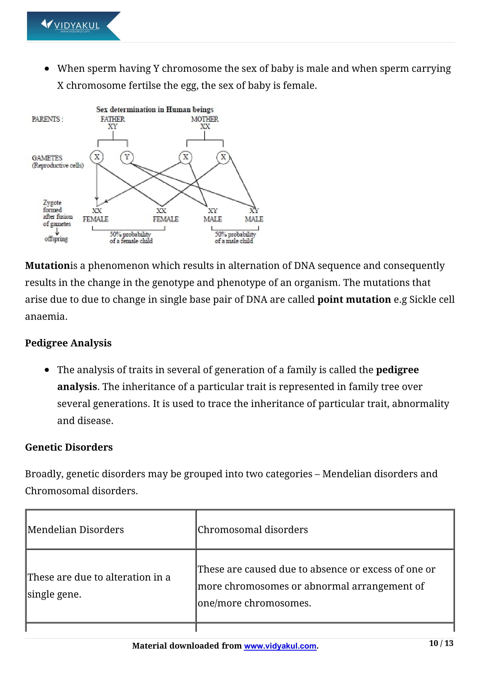 Principles of Inheritance and Variation Class 12 Notes