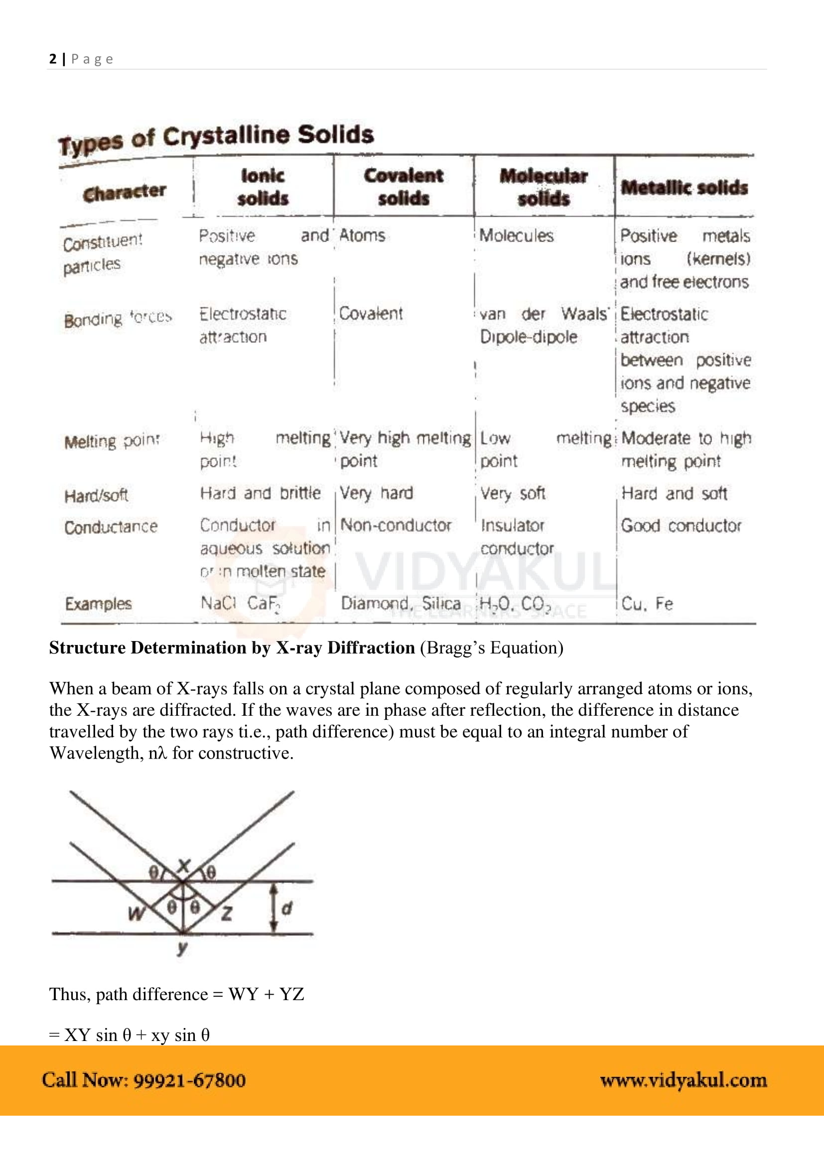 Solid State Class 12 Notes   Vidyakul