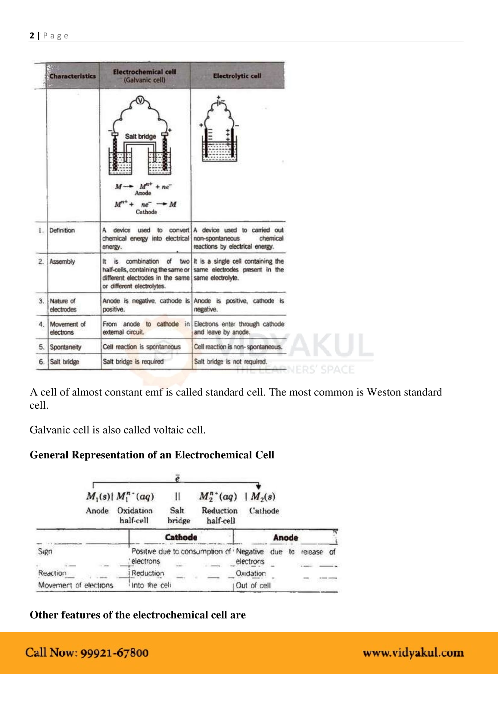 Electrochemistry Class 12 Notes   Vidyakul