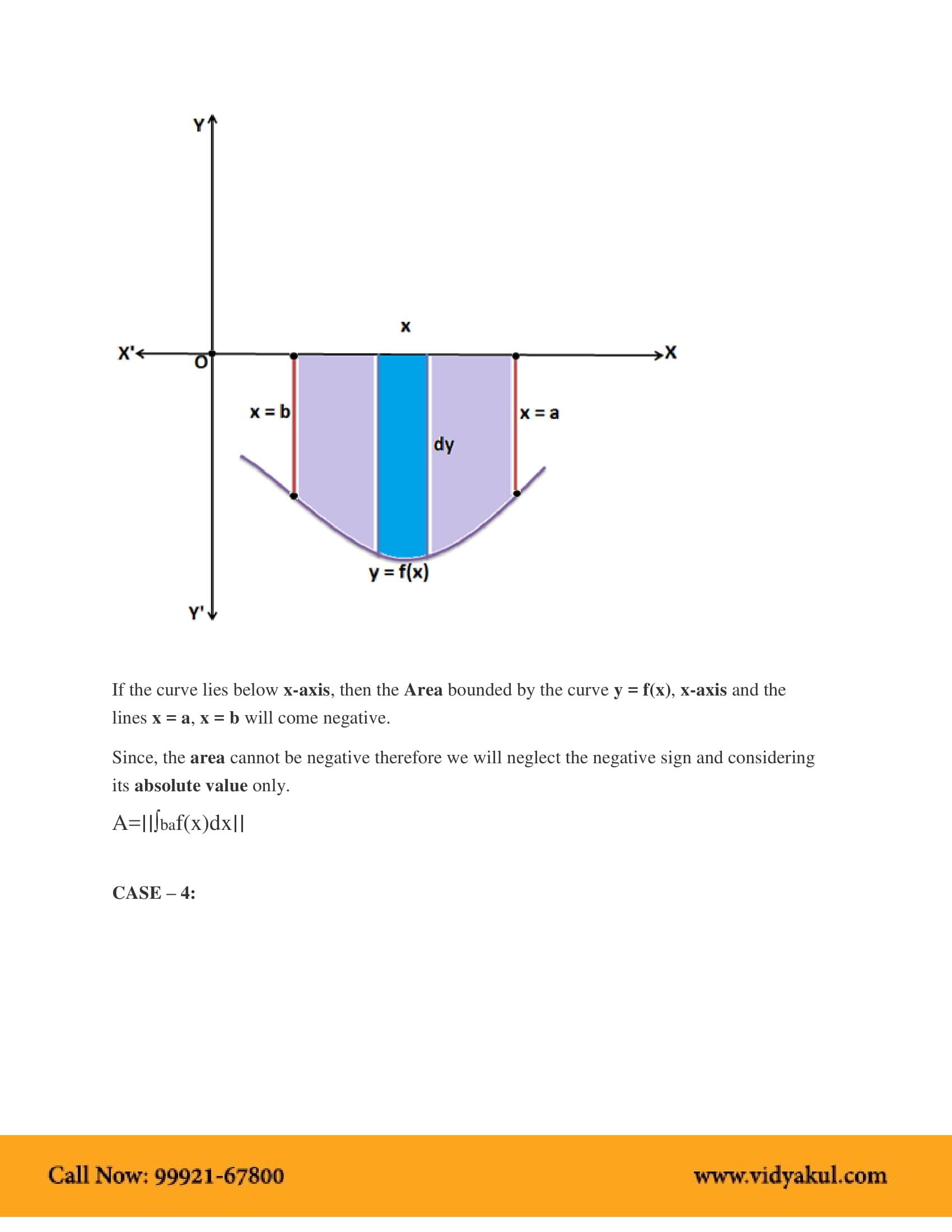 NCERT Solutions for Class 12 Maths Chapter 8   Vidyakul
